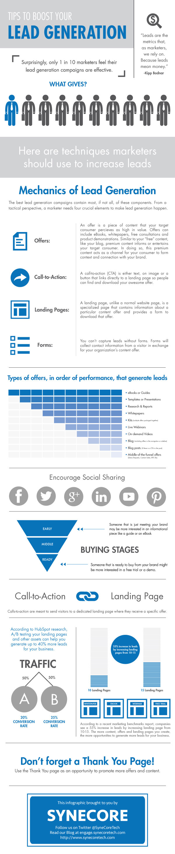 lead-gen-infographic-small_0