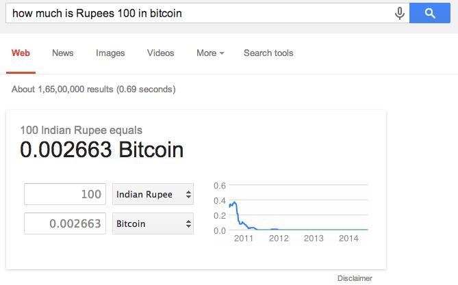 Bitcoin-Rupee Convert