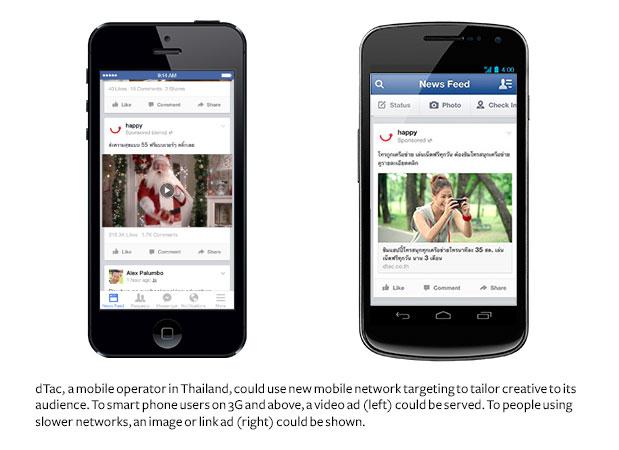 Facebook-Ad Targeting-Network speed