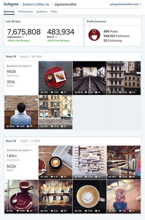 Instagram Business Suite