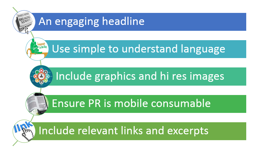 Best 5 Things to Keep in Mind while Writing an Effective Digital PR