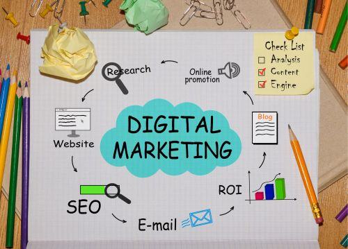 Digital Marketing Made Simple: The Ultimate Guide