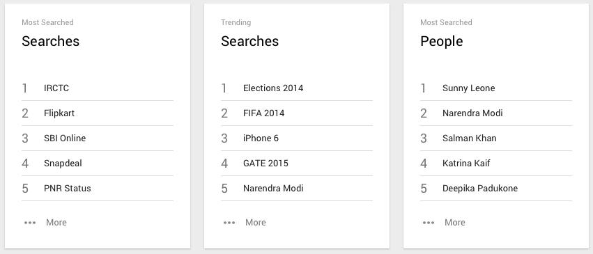 Google Trends-2014