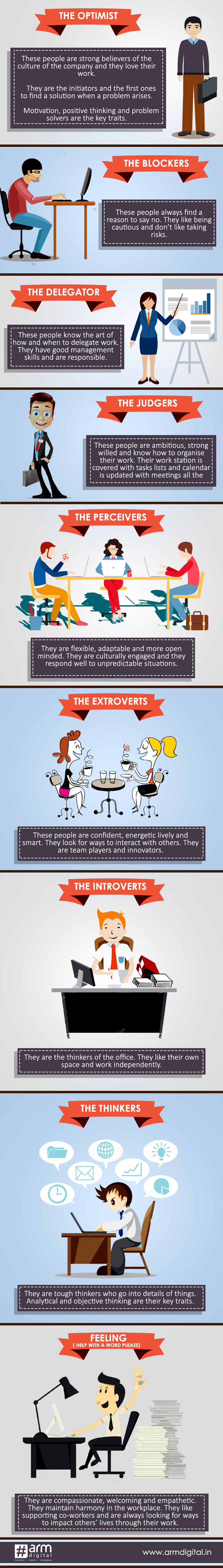 Working Personality Infographic