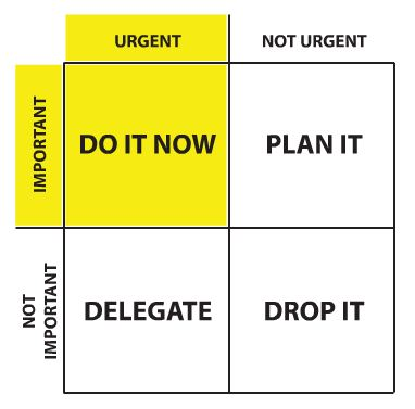 Time Management with Work Task Priority
